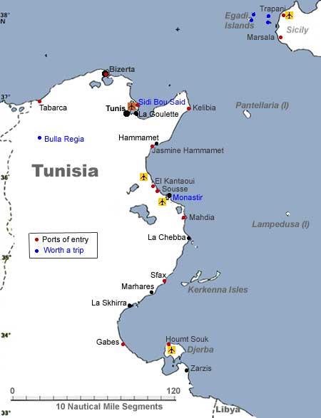 Tunisia Chart